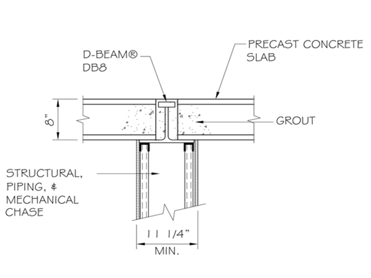 Typical Drywall Detail : Girder slab typical sections